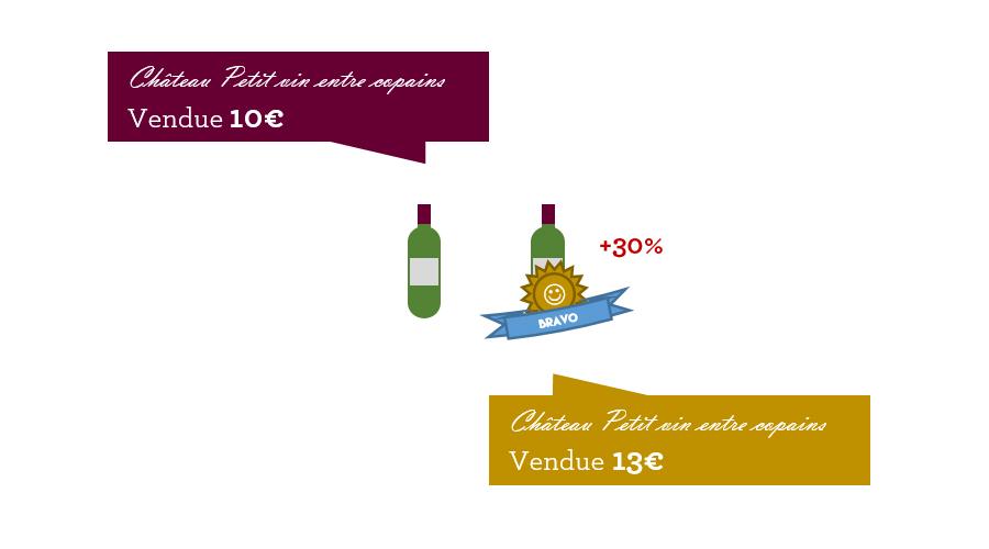 concours-vins